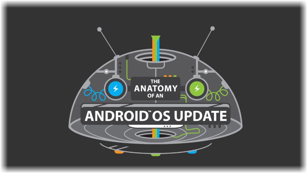 Как отключить обновление на устройствах Android?