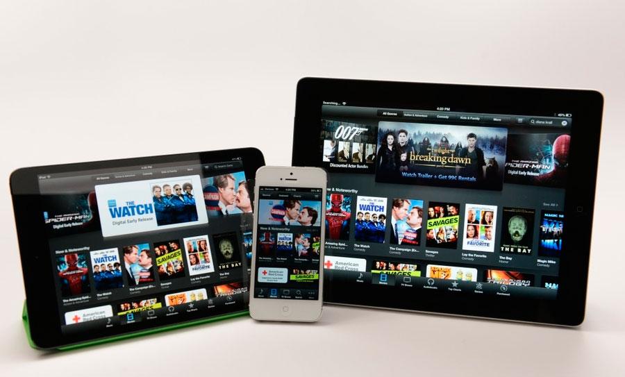 Особенности iPhone, iPod и iPad