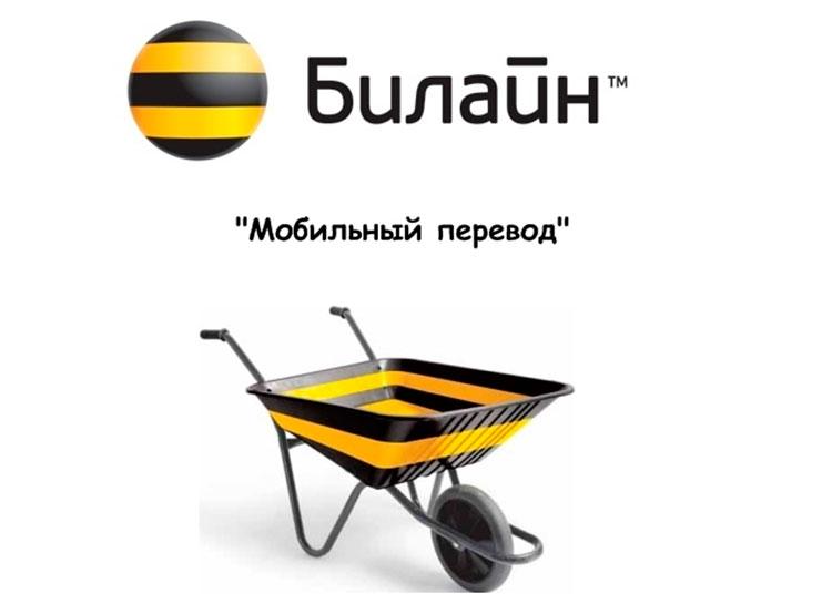 """Возможности """"Мобильного перевода"""""""