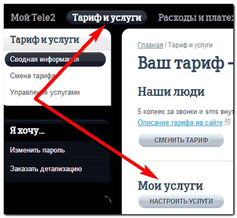 Управление тарифными опциями через Интернет на Теле2
